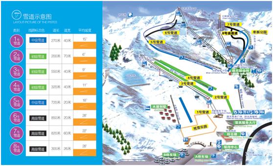 北京怀柔国际滑雪场.png