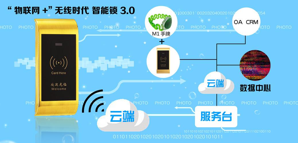 智能万博manbext网页版3.0无线云端产品概述